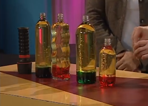 Blobs In A Bottle Lava Lamp