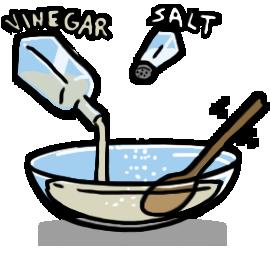Clean Pennies With Vinegar Sciencebob Com