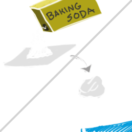 http://sciencebob.com/wp-content/uploads/2014/11/ExplodingBag2.png