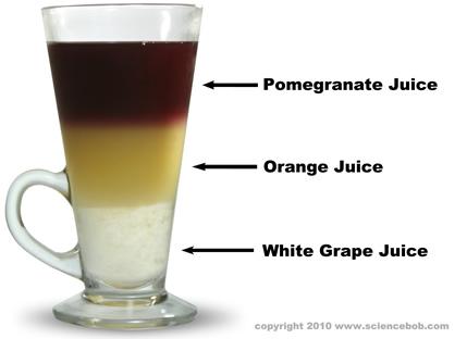 A Density Experiment You Can Drink! - ScienceBob.com
