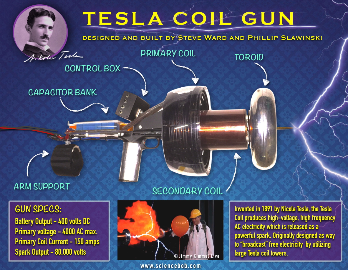 Tesla Coil Guns! - ScienceBob com